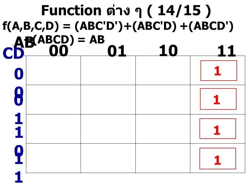 AB 00 01 10 11 CD 00 01 10 11 Function ต่าง ๆ ( 14/15 ) 1 1 1 1