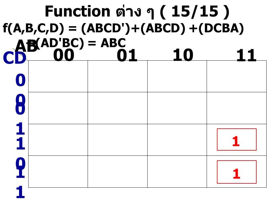 AB 00 01 10 11 CD 00 01 10 11 Function ต่าง ๆ ( 15/15 ) 1 1