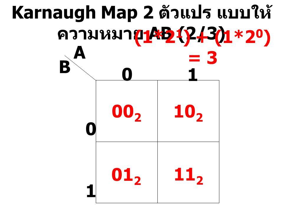 Karnaugh Map 2 ตัวแปร แบบให้ความหมาย AB (2/3)