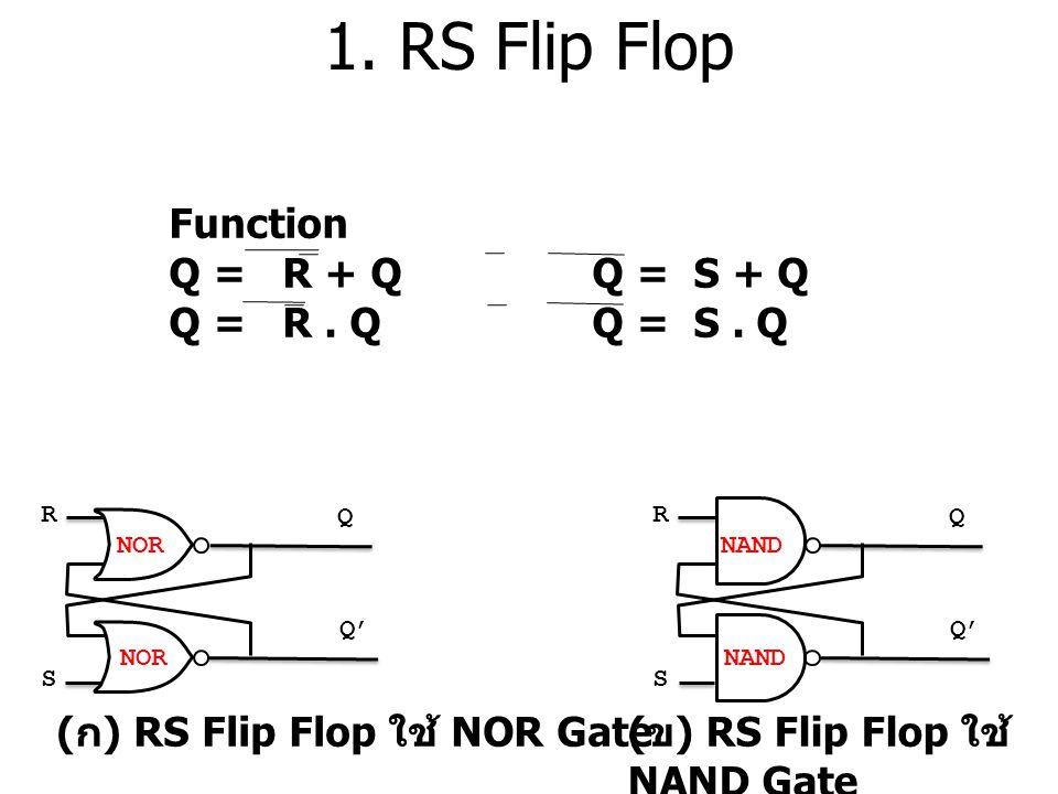 1. RS Flip Flop Function Q = R + Q Q = S + Q Q = R . Q Q = S . Q