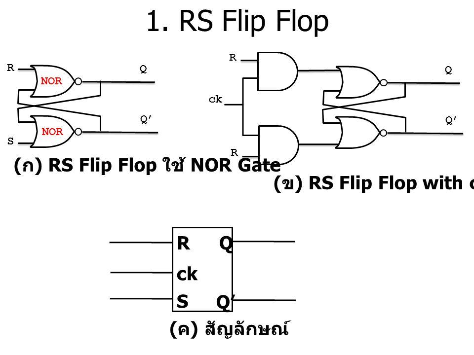 1. RS Flip Flop (ก) RS Flip Flop ใช้ NOR Gate