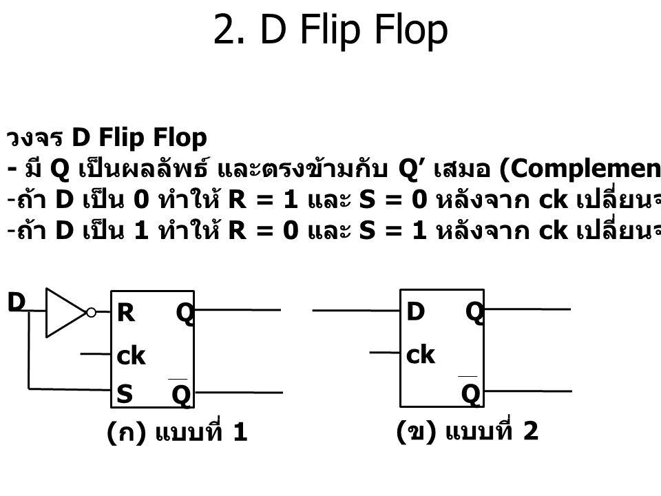 2. D Flip Flop วงจร D Flip Flop