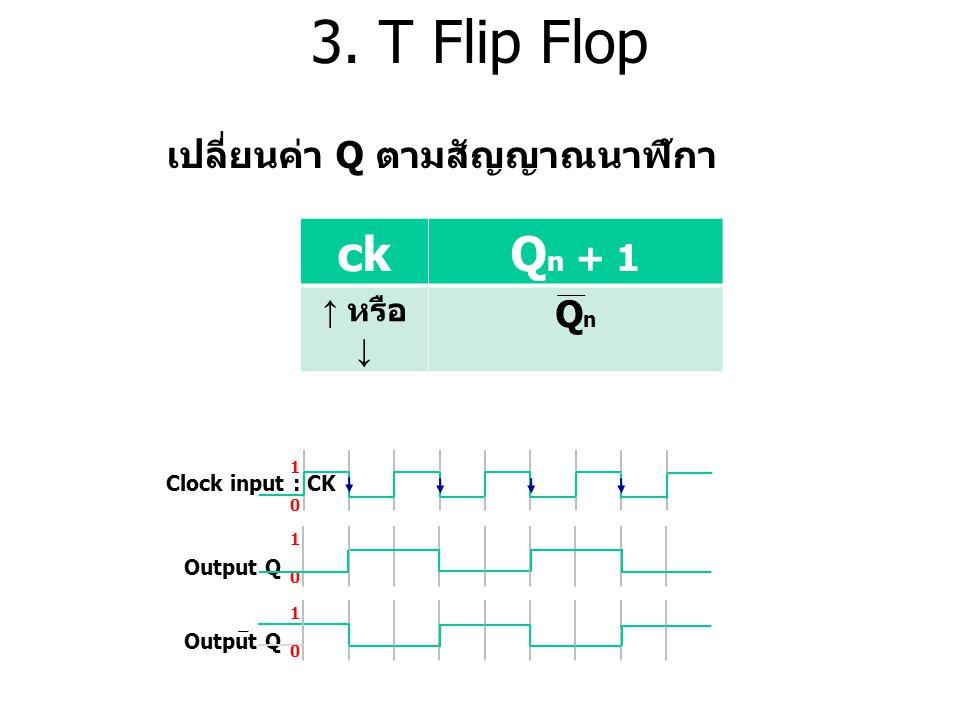 3. T Flip Flop ck Qn + 1 เปลี่ยนค่า Q ตามสัญญาณนาฬิกา Qn ↑ หรือ ↓