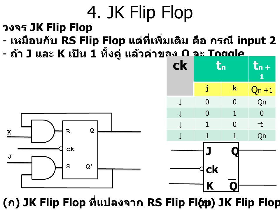 4. JK Flip Flop ck tn tn + 1 วงจร JK Flip Flop