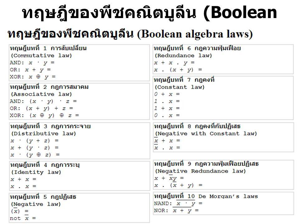 ทฤษฎีของพีชคณิตบูลีน (Boolean algebra laws)