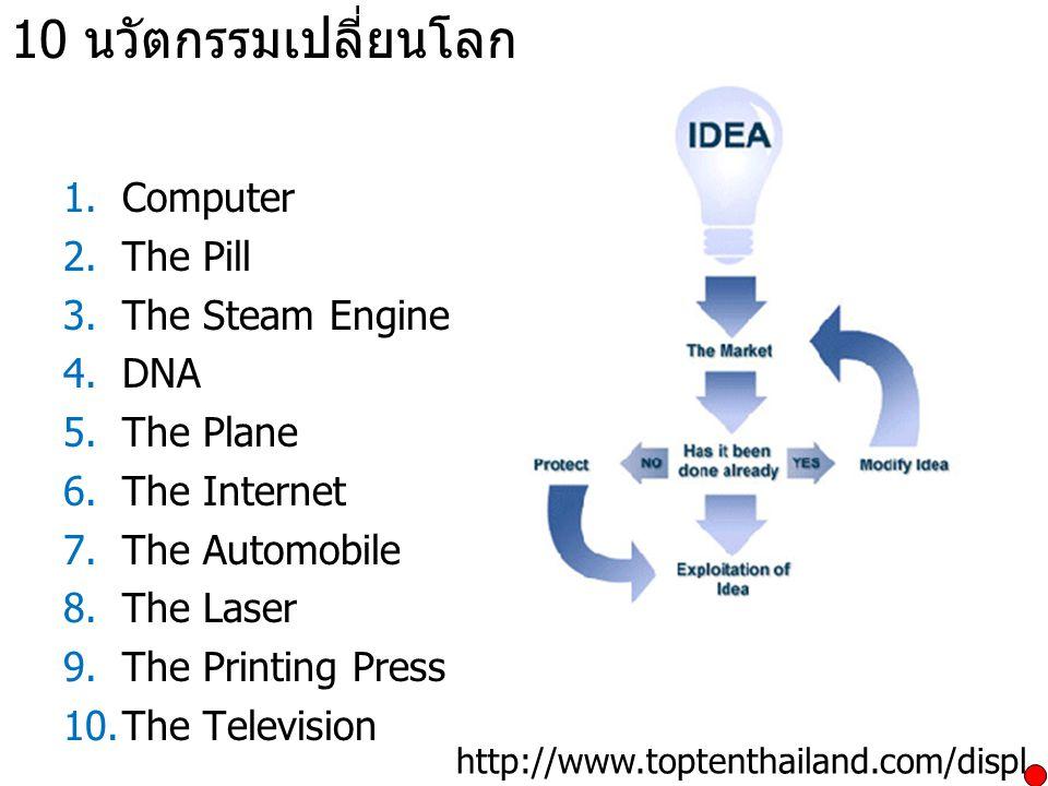 10 นวัตกรรมเปลี่ยนโลก Computer The Pill The Steam Engine DNA The Plane