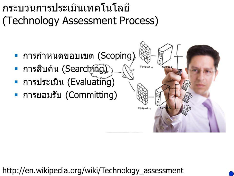 กระบวนการประเมินเทคโนโลยี (Technology Assessment Process)