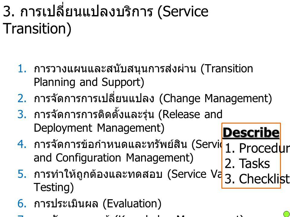 3. การเปลี่ยนแปลงบริการ (Service Transition)