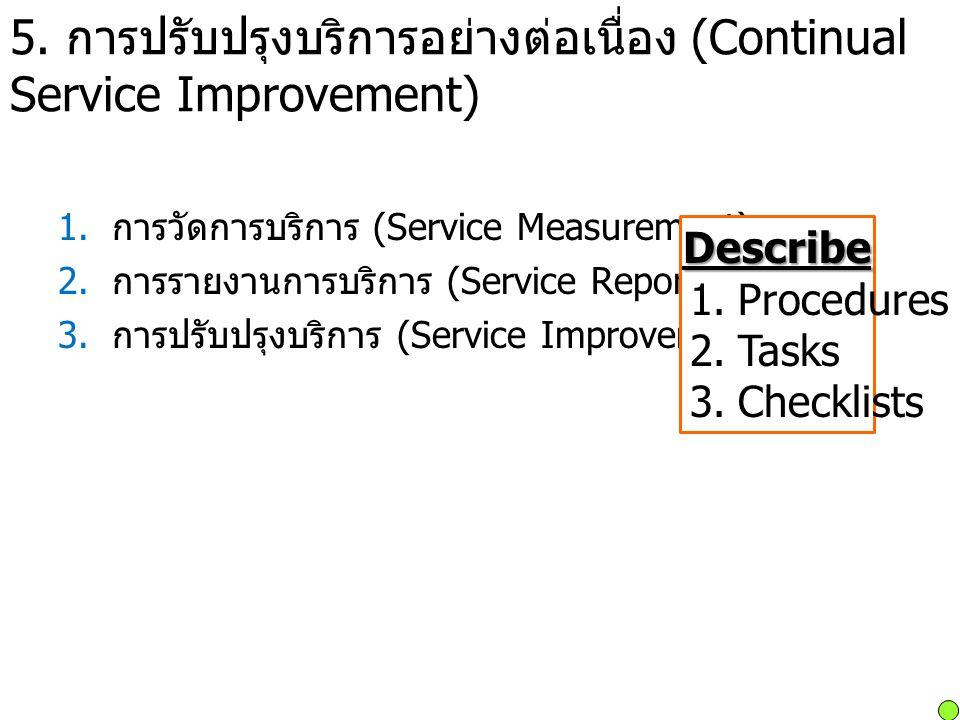 5. การปรับปรุงบริการอย่างต่อเนื่อง (Continual Service Improvement)