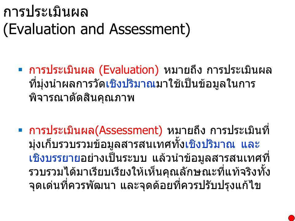 การประเมินผล (Evaluation and Assessment)