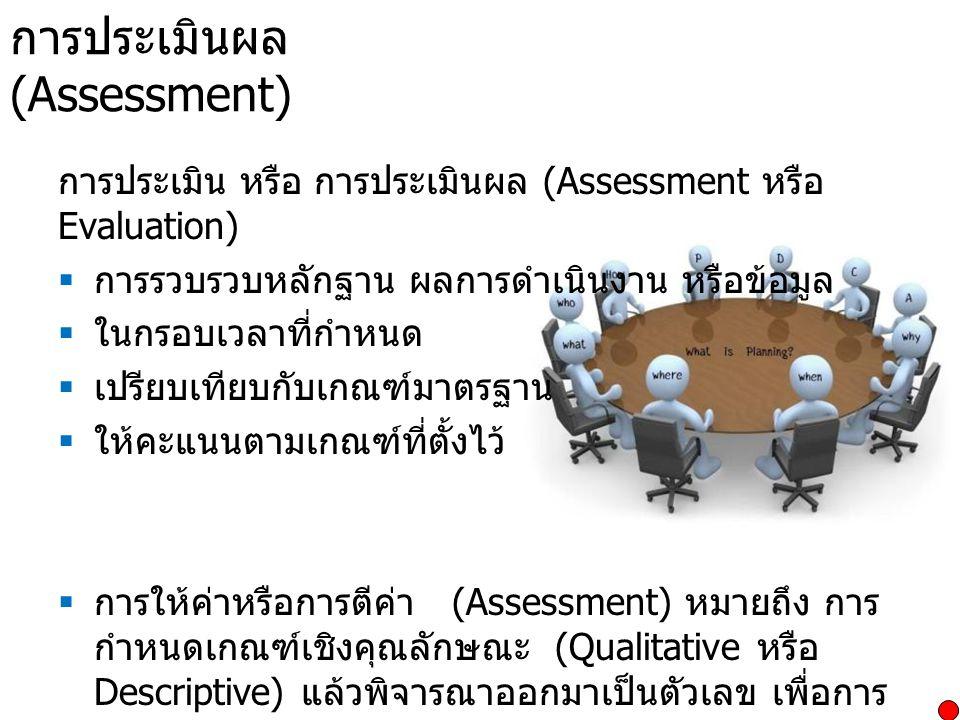 การประเมินผล (Assessment)