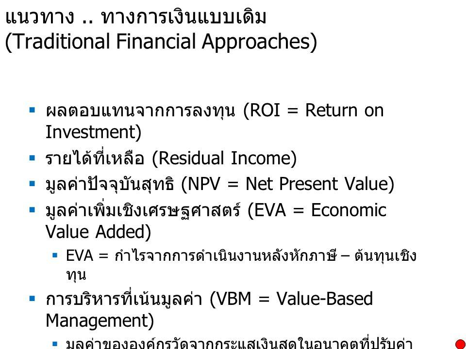 แนวทาง .. ทางการเงินแบบเดิม (Traditional Financial Approaches)