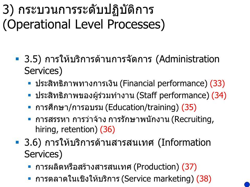 3) กระบวนการระดับปฏิบัติการ (Operational Level Processes)