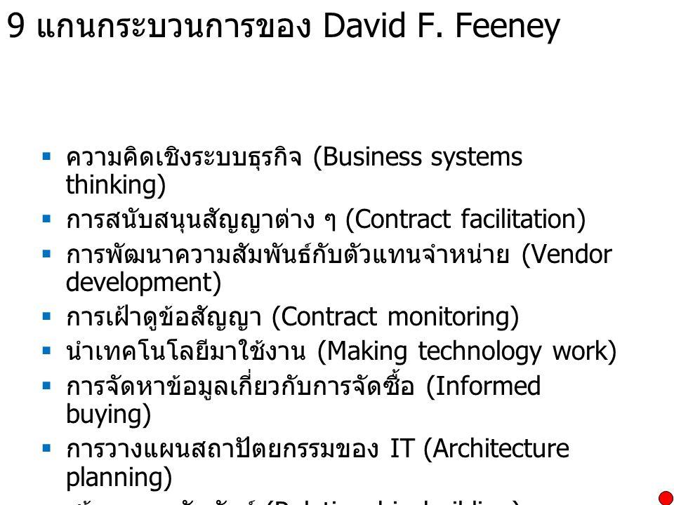9 แกนกระบวนการของ David F. Feeney