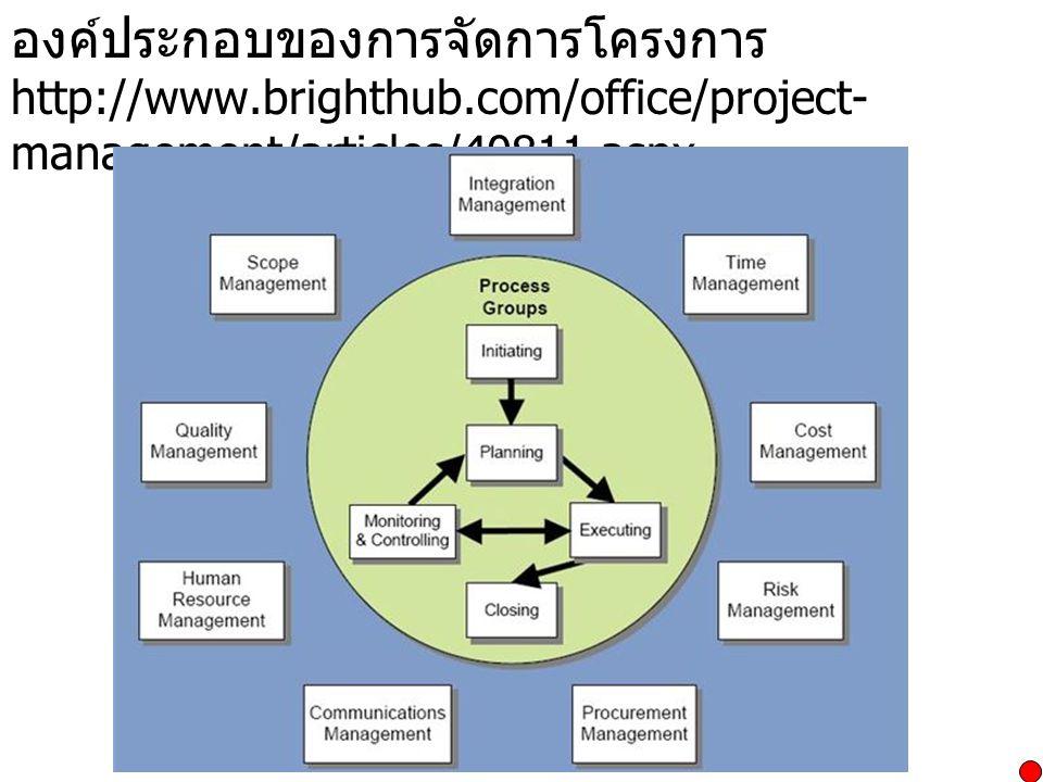 องค์ประกอบของการจัดการโครงการ http://www. brighthub
