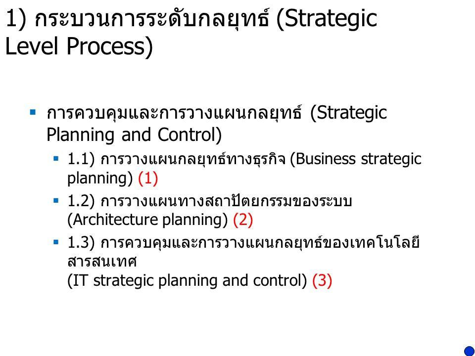 1) กระบวนการระดับกลยุทธ์ (Strategic Level Process)