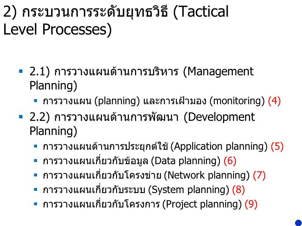 2) กระบวนการระดับยุทธวิธี (Tactical Level Processes)