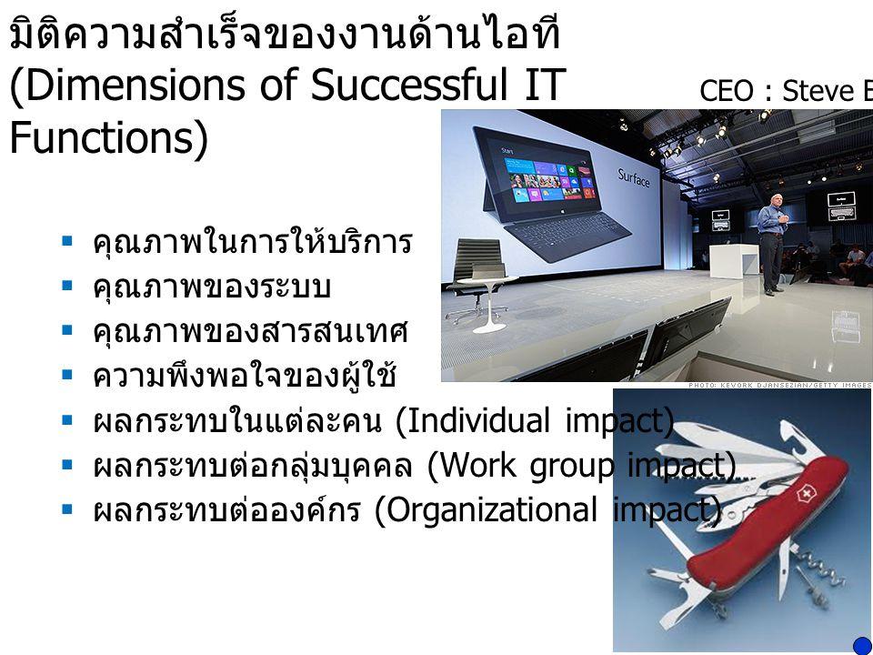 มิติความสำเร็จของงานด้านไอที (Dimensions of Successful IT Functions)