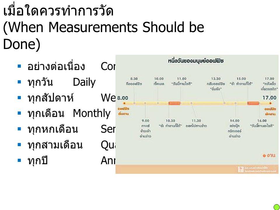 เมื่อใดควรทำการวัด (When Measurements Should be Done)