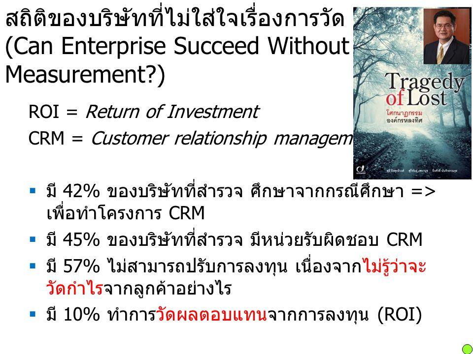 สถิติของบริษัทที่ไม่ใส่ใจเรื่องการวัด (Can Enterprise Succeed Without Measurement )