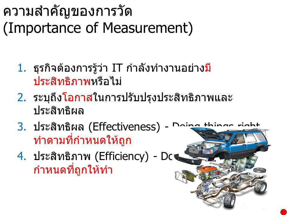 ความสำคัญของการวัด (Importance of Measurement)