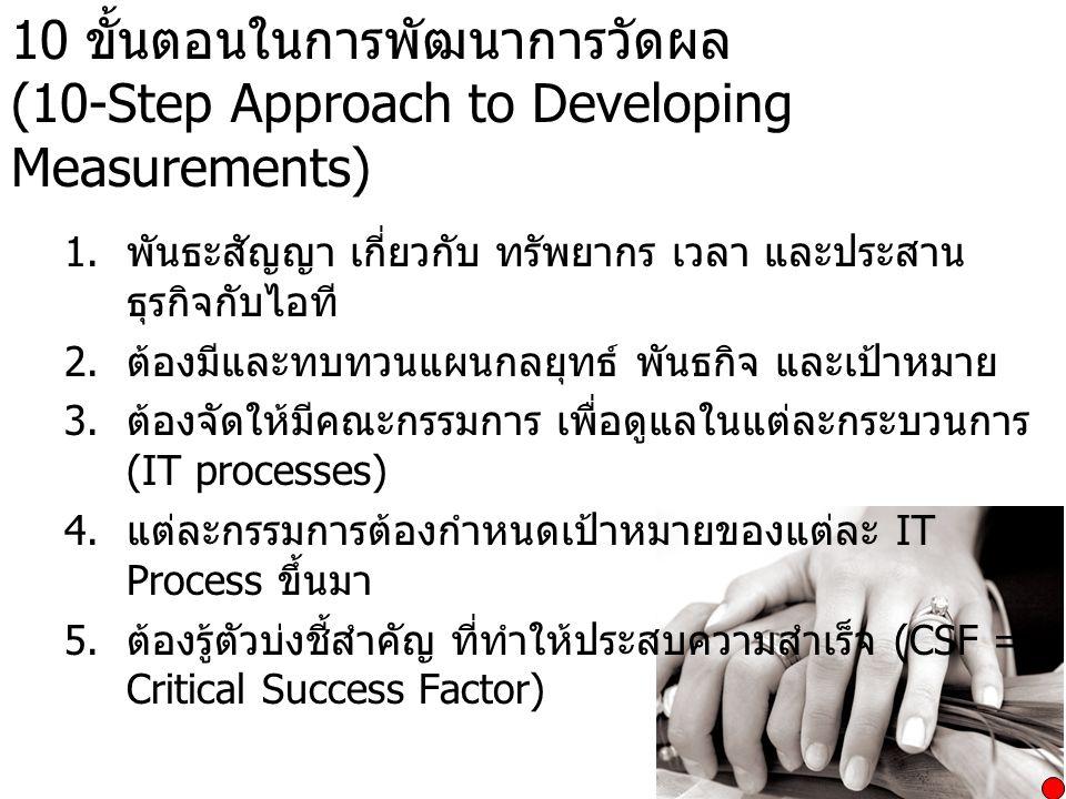 10 ขั้นตอนในการพัฒนาการวัดผล (10-Step Approach to Developing Measurements)