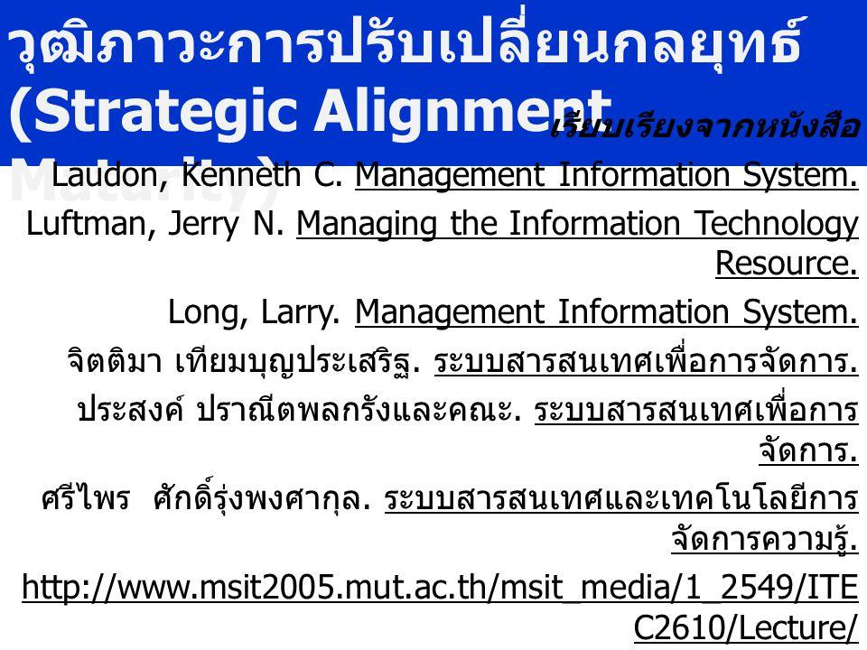 วุฒิภาวะการปรับเปลี่ยนกลยุทธ์ (Strategic Alignment Maturity)