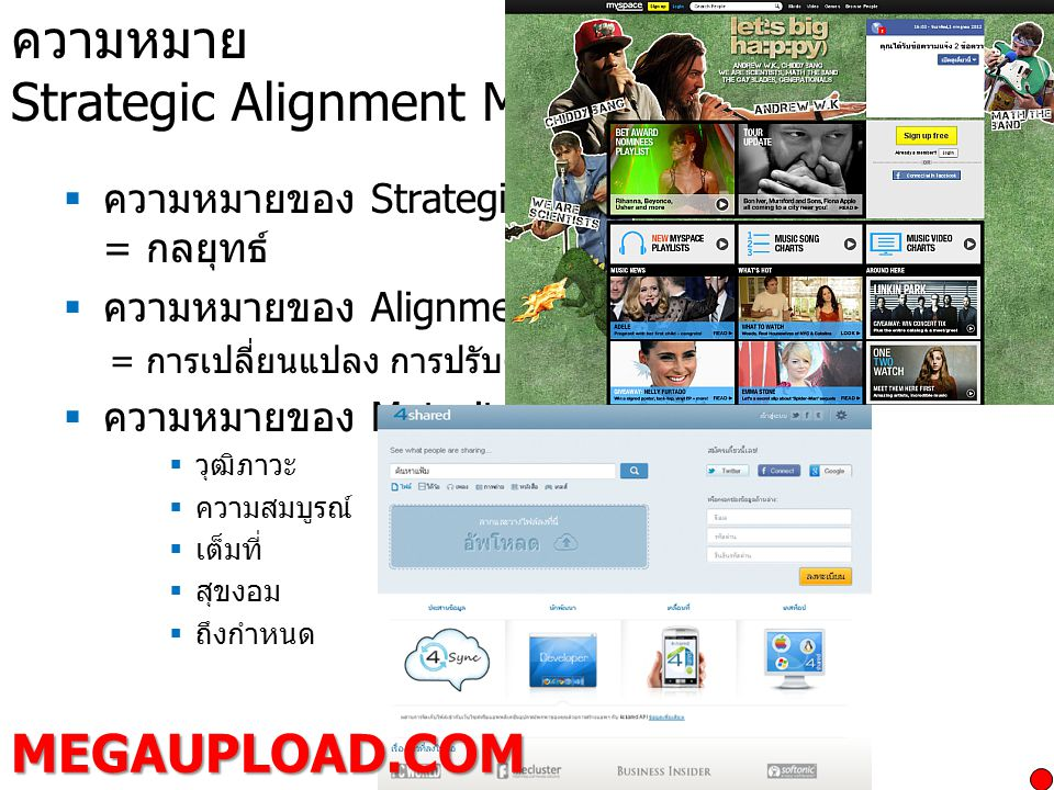 ความหมาย Strategic Alignment Maturity