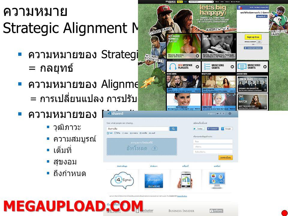 ความหมาย Strategic Alignment Maturity