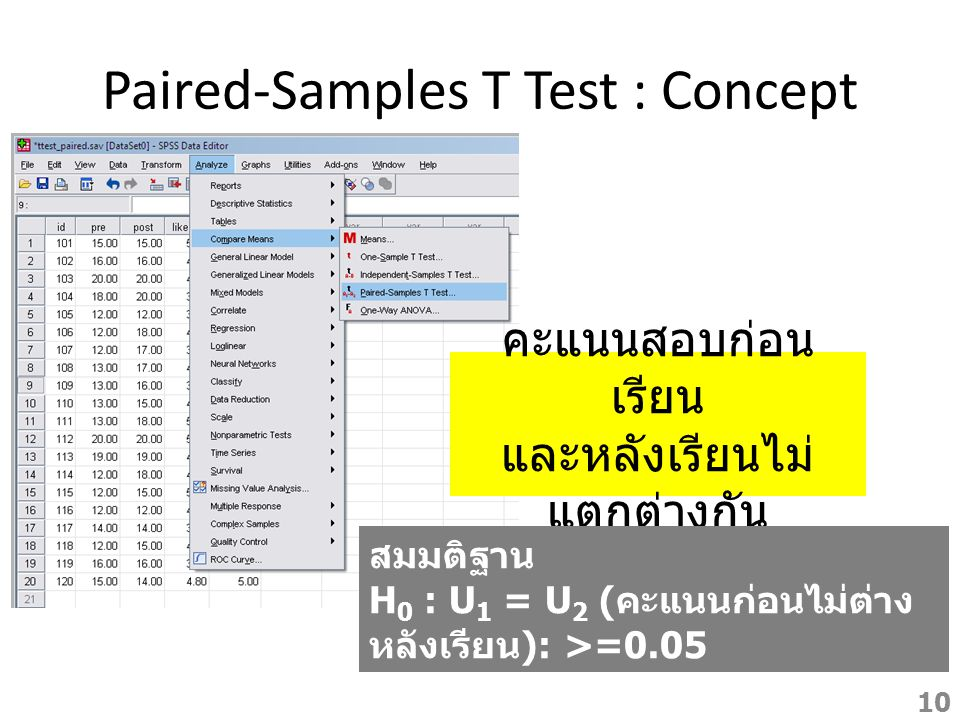 Paired-Samples T Test : Concept