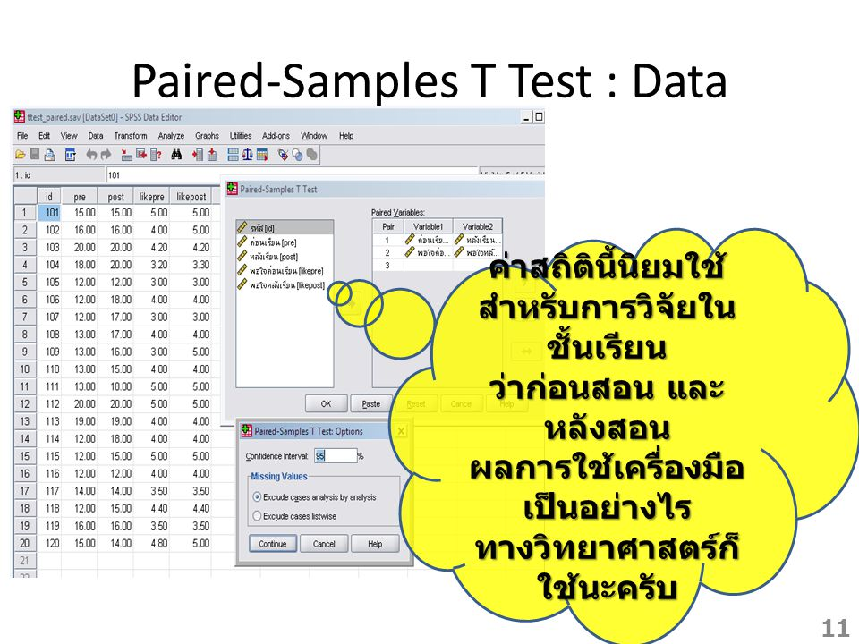 Paired-Samples T Test : Data