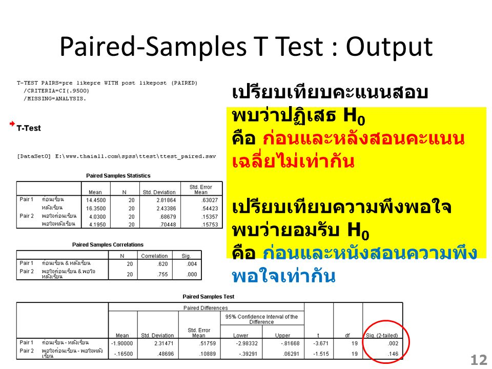 Paired-Samples T Test : Output