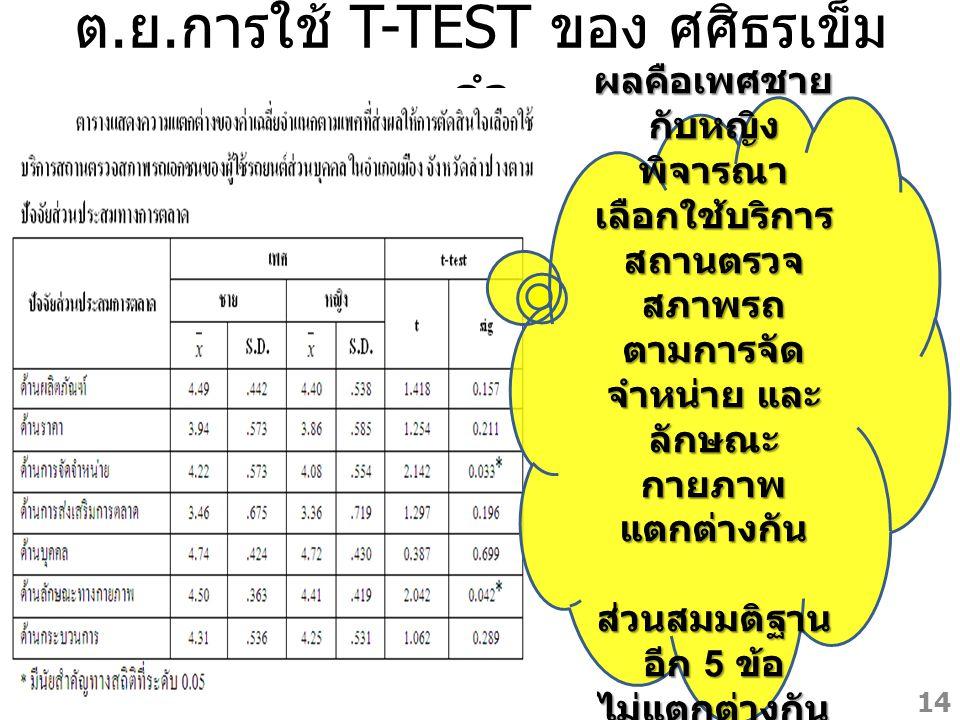 ต.ย.การใช้ T-TEST ของ ศศิธรเข็มคำ