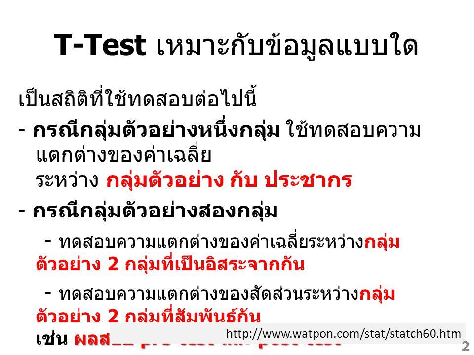T-Test เหมาะกับข้อมูลแบบใด
