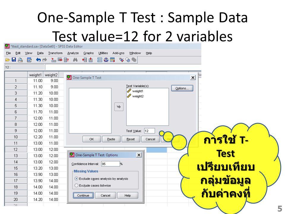 One-Sample T Test : Sample Data Test value=12 for 2 variables