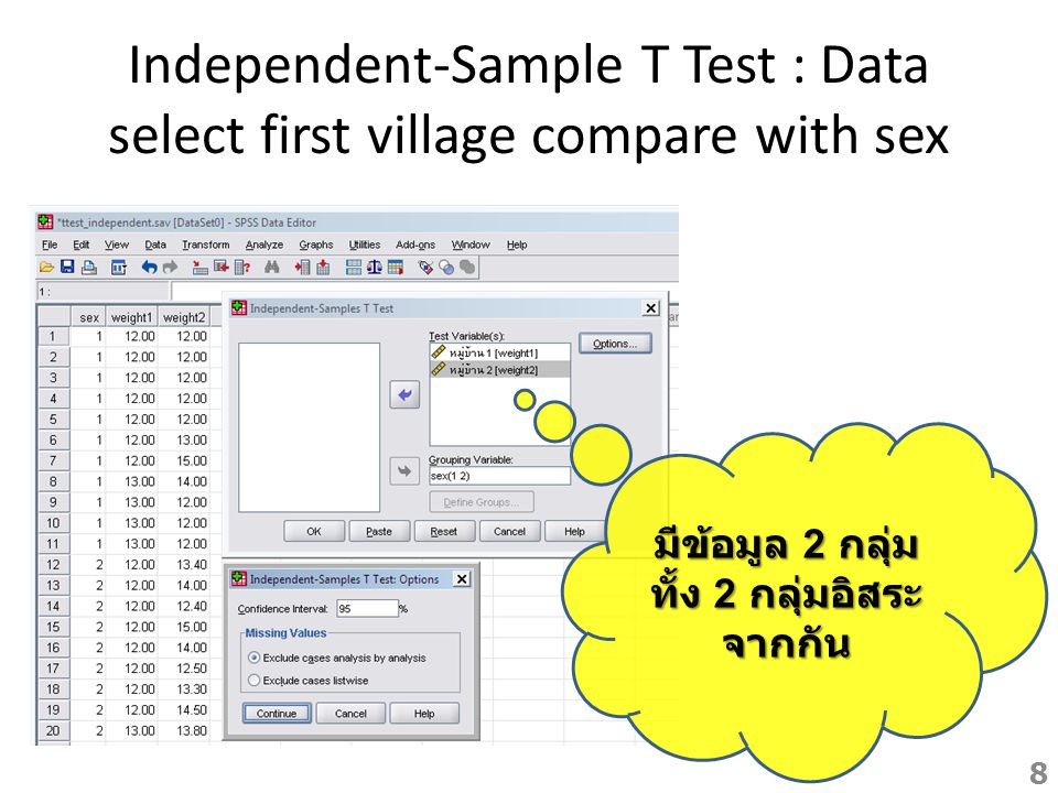 Independent-Sample T Test : Data select first village compare with sex