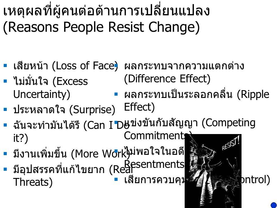 เหตุผลที่ผู้คนต่อต้านการเปลี่ยนแปลง (Reasons People Resist Change)