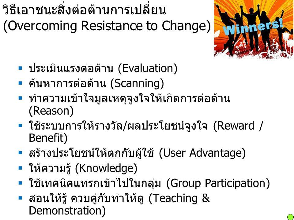 วิธีเอาชนะสิ่งต่อต้านการเปลี่ยน (Overcoming Resistance to Change)
