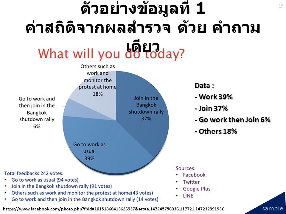 ตัวอย่างข้อมูลที่ 1 ค่าสถิติจากผลสำรวจ ด้วย คำถามเดียว