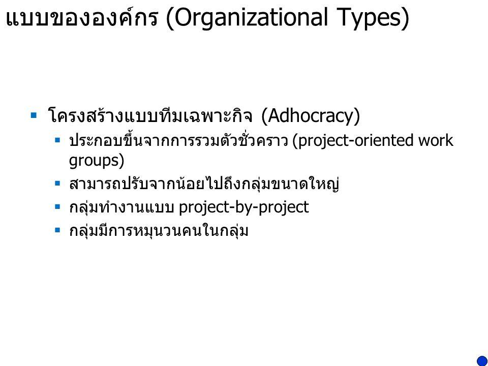 แบบขององค์กร (Organizational Types)