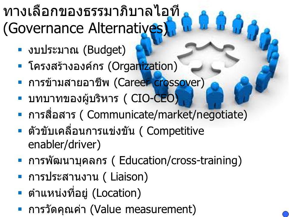 ทางเลือกของธรรมาภิบาลไอที (Governance Alternatives)
