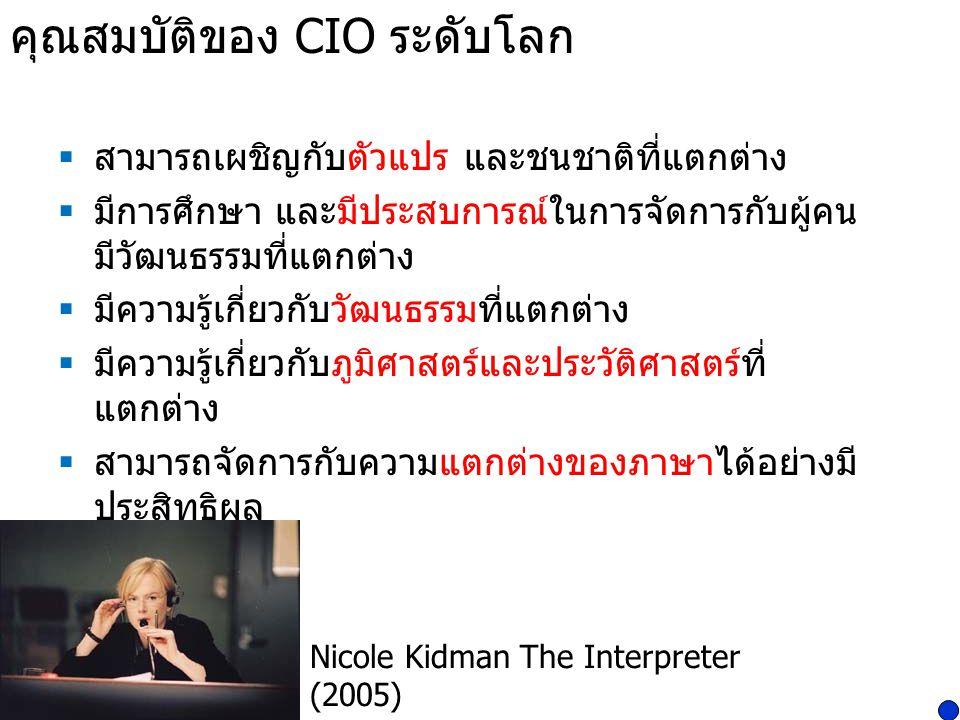คุณสมบัติของ CIO ระดับโลก