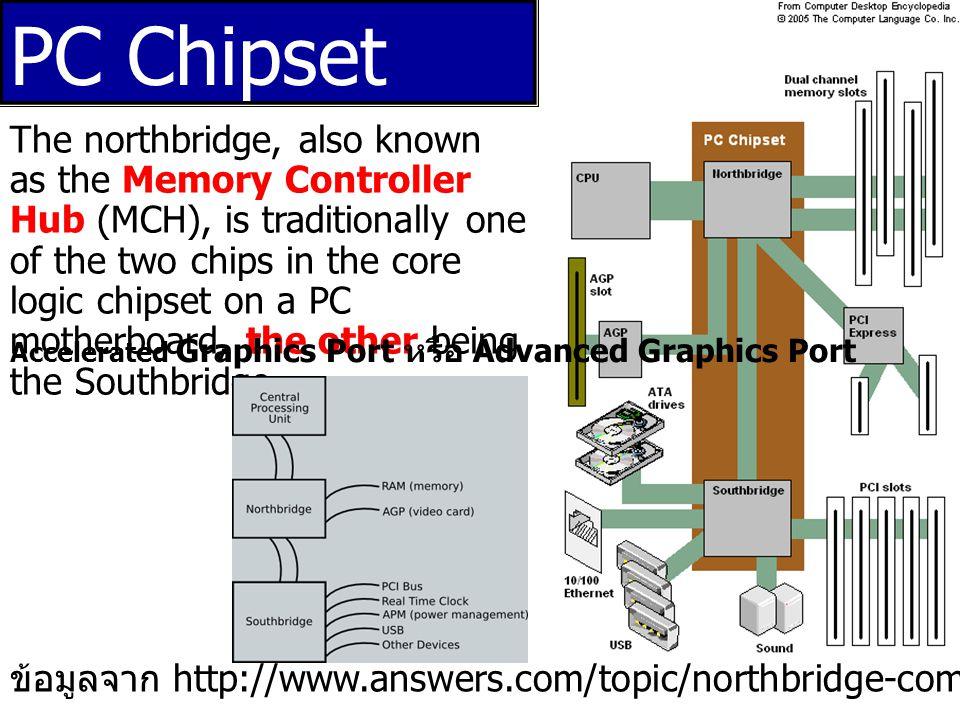 PC Chipset