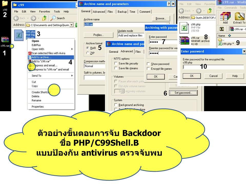 ตัวอย่างขั้นตอนการจับ Backdoor ชื่อ PHP/C99Shell.B