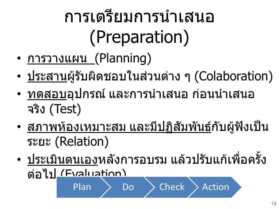การเตรียมการนำเสนอ (Preparation)