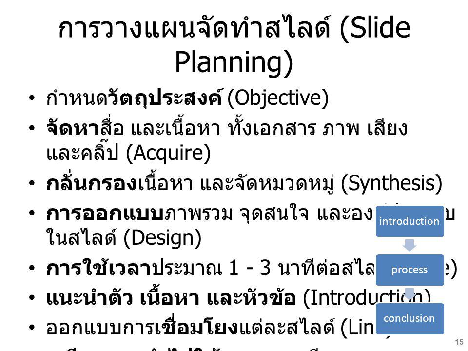การวางแผนจัดทำสไลด์ (Slide Planning)