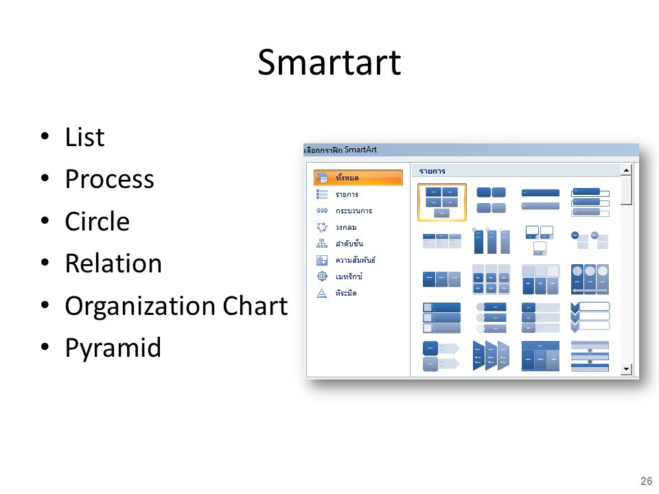 Smartart List Process Circle Relation Organization Chart Pyramid