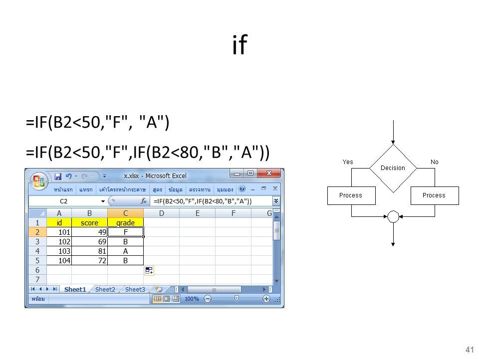 if =IF(B2<50, F , A ) =IF(B2<50, F ,IF(B2<80, B , A ))
