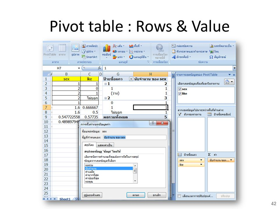 Pivot table : Rows & Value