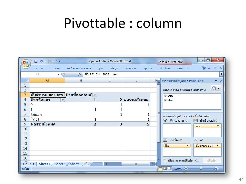 Pivottable : column